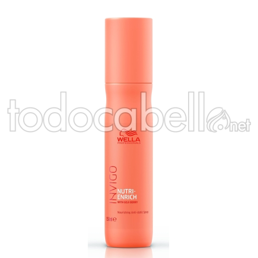 Wella INVIGO Enrich Spray Antiestatico Diario 150ml